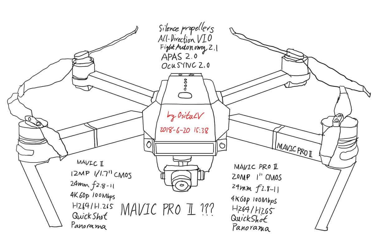 DJI Mavic 2  Pro Tamiri Ve Mavic 2 Pro Onarım Konusu